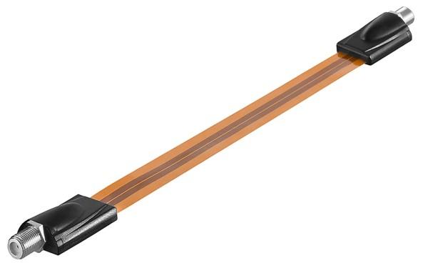 Sat Fensterdurchführung ultraflach Ultra Slim KUPFER vergoldet FULL HD F Stecker